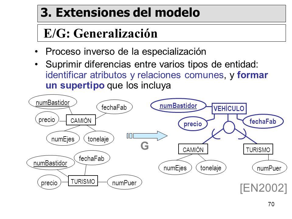E/G: Generalización 3. Extensiones del modelo G [EN2002]